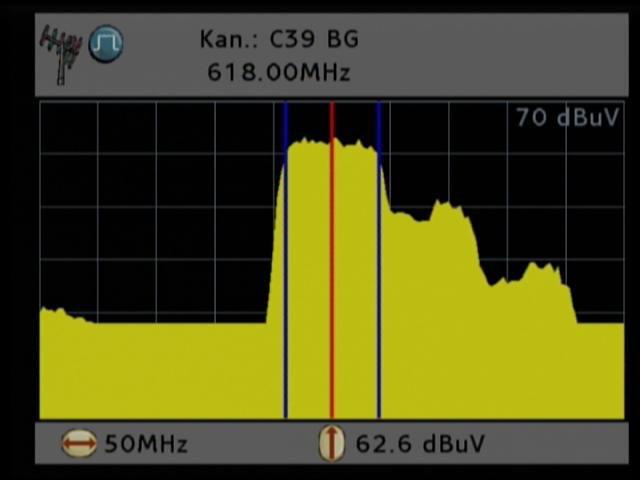 FM/AM, 1× RIHD (Remote Interactive over HDMI).
